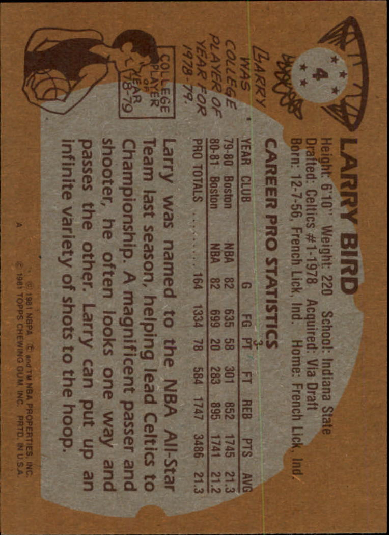 1981-82 Topps #4 Larry Bird ! back image
