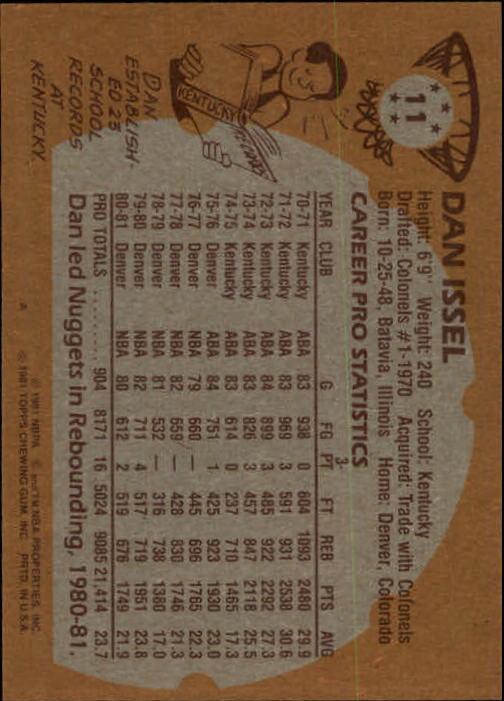 1981-82 Topps #11 Dan Issel back image