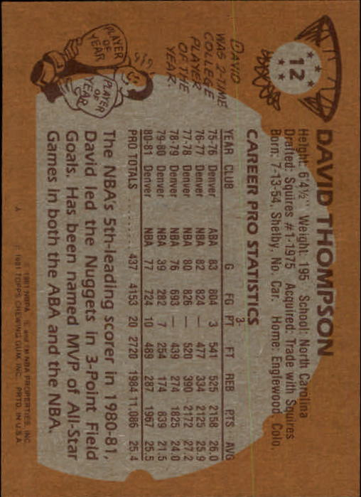 1981-82 Topps #12 David Thompson back image