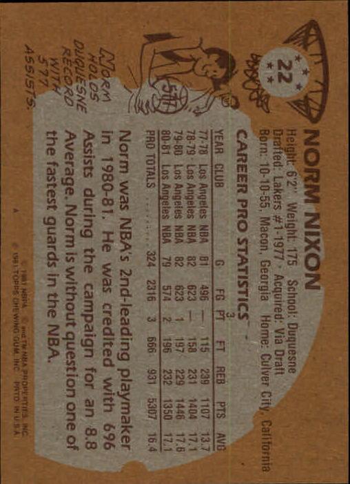 1981-82 Topps #22 Norm Nixon back image