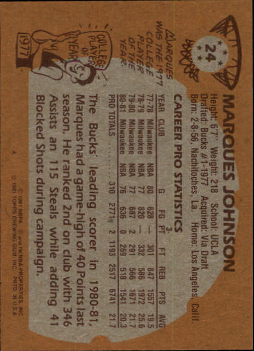 1981-82 Topps #24 Marques Johnson back image