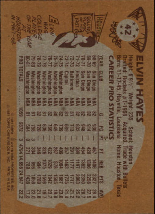 1981-82 Topps #42 Elvin Hayes back image