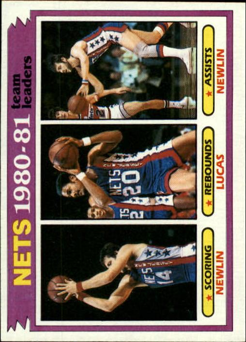 1981-82 Topps #57 Mike Newlin/Maurice Lucas/Mike Newlin TL