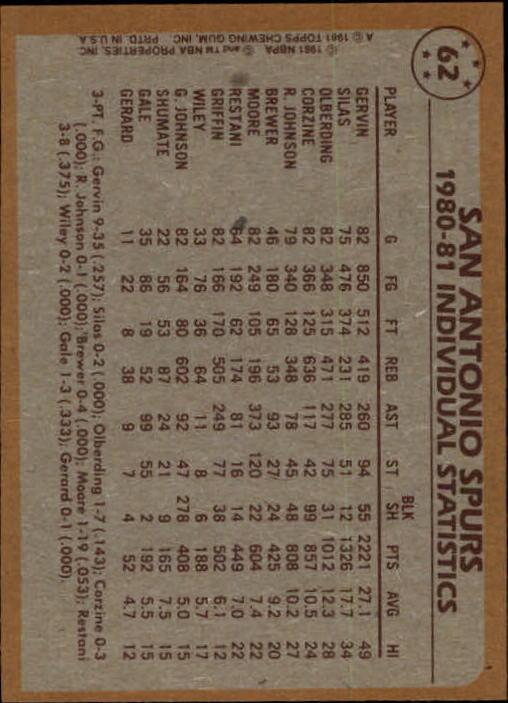 1981-82 Topps #62 George Gervin/Dave Corzine/Johnny Moore TL back image