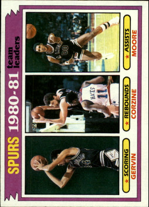 1981-82 Topps #62 George Gervin/Dave Corzine/Johnny Moore TL