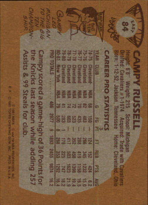 1981-82 Topps #E84 Campy Russell back image