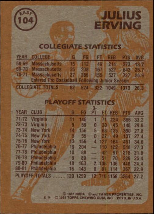 1981-82 Topps #E104 Julius Erving SA back image