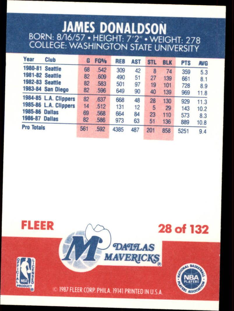 1987-88 Fleer #28 James Donaldson back image