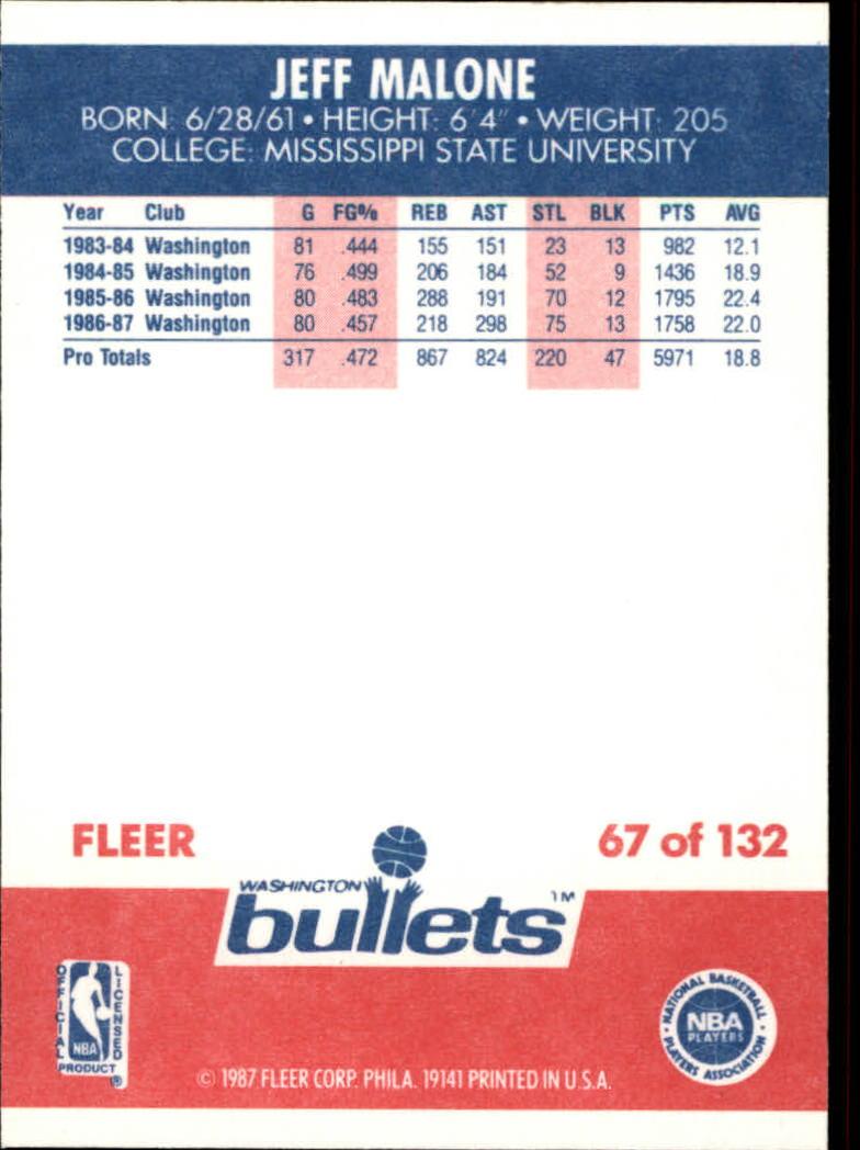 1987-88 Fleer #67 Jeff Malone back image