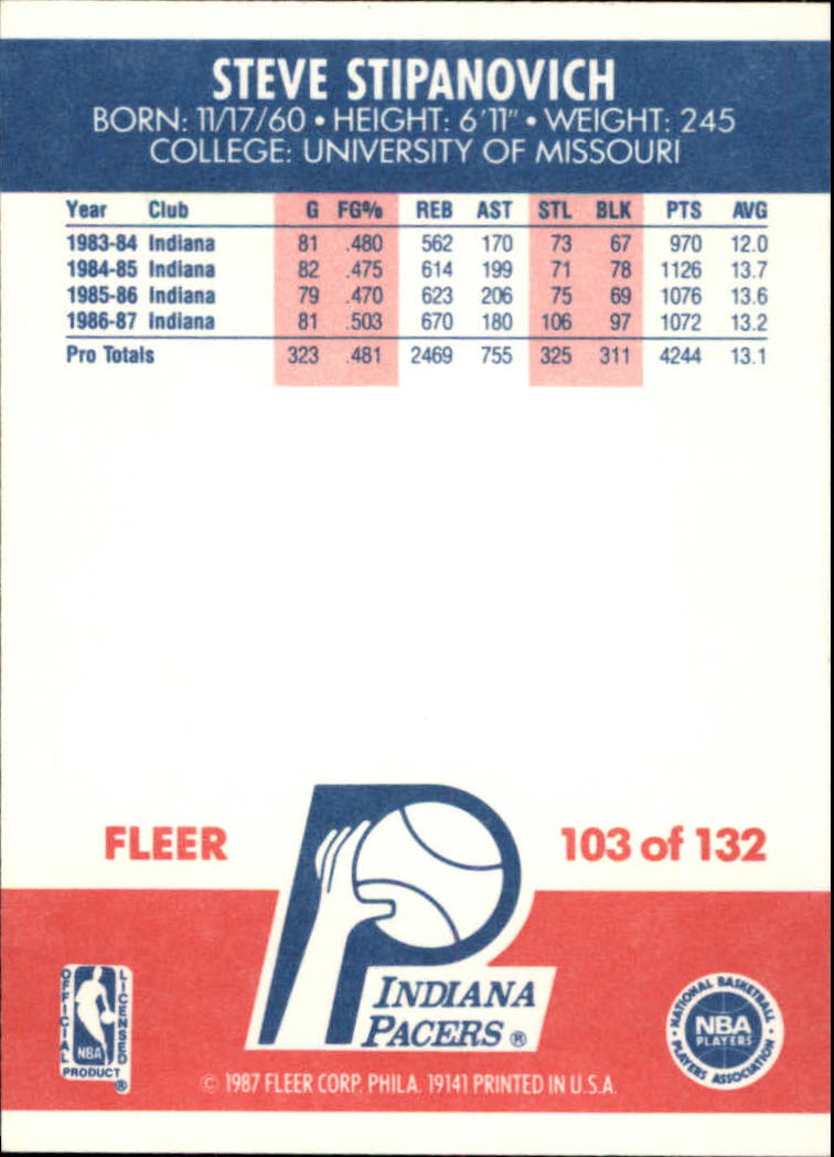 1987-88 Fleer #103 Steve Stipanovich back image