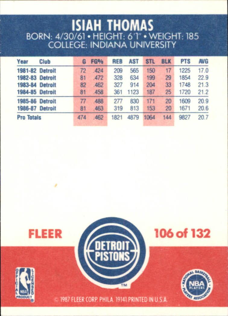 1987-88 Fleer #106 Isiah Thomas back image
