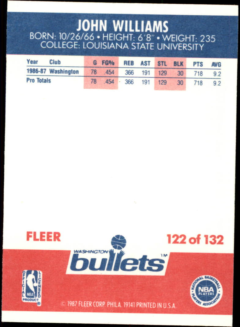 1987-88 Fleer #122 John Williams RC back image