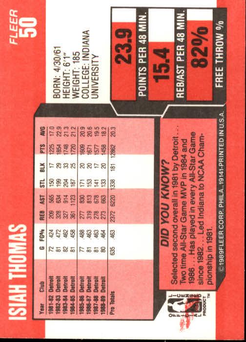 1989-90 Fleer #50 Isiah Thomas back image