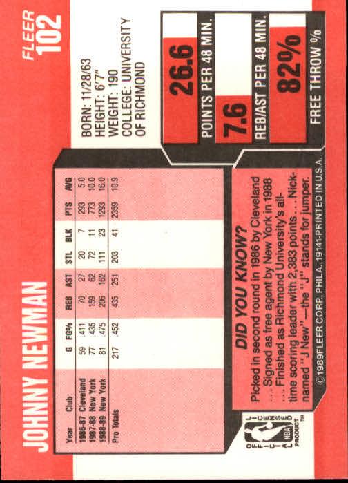 1989-90 Fleer #102 Johnny Newman RC back image
