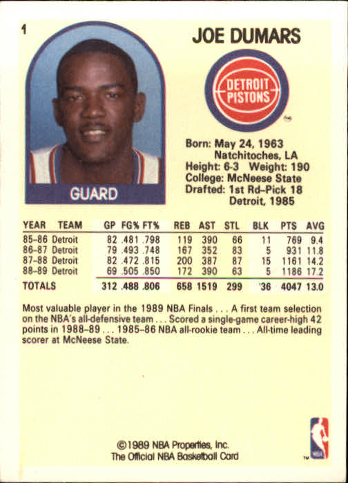 1989-90 Hoops #1 Joe Dumars back image