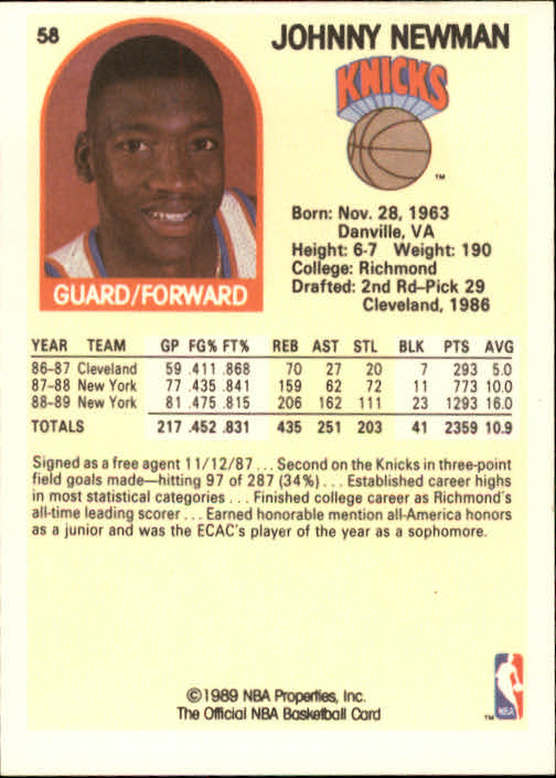 1989-90 Hoops #58 Johnny Newman RC back image