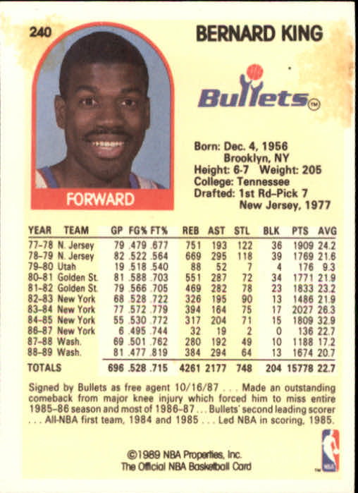 1989-90 Hoops #240 Bernard King back image
