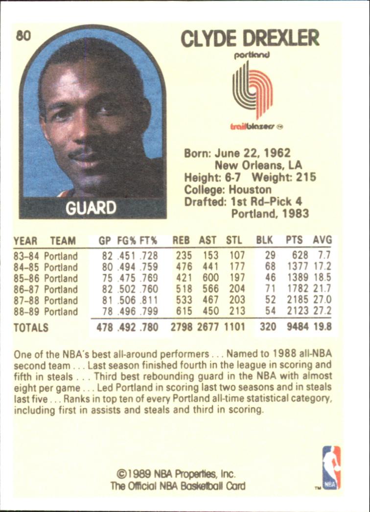 1990 Hoops 100 Superstars #80 Clyde Drexler back image