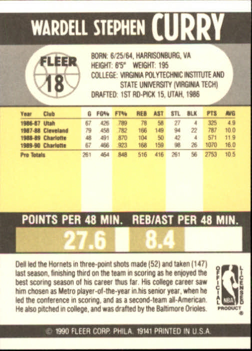 1990-91 Fleer #18 Dell Curry back image