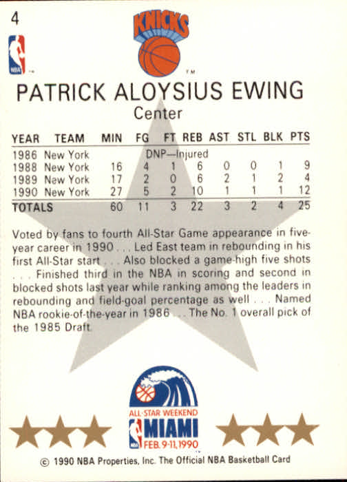 1990-91 Hoops #4 Patrick Ewing AS SP UER/(A-S blocks listed as 1, should be 5) back image