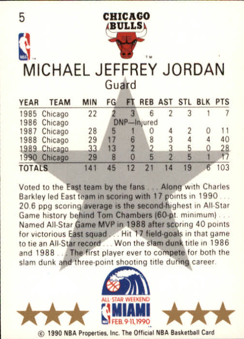 1990-91 Hoops #5 Michael Jordan AS SP UER/(Won Slam Dunk in/'87 and '88, not '86 and '88) back image