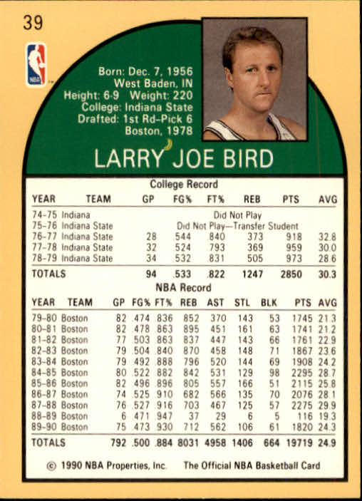 1990-91 Hoops #39 Larry Bird back image