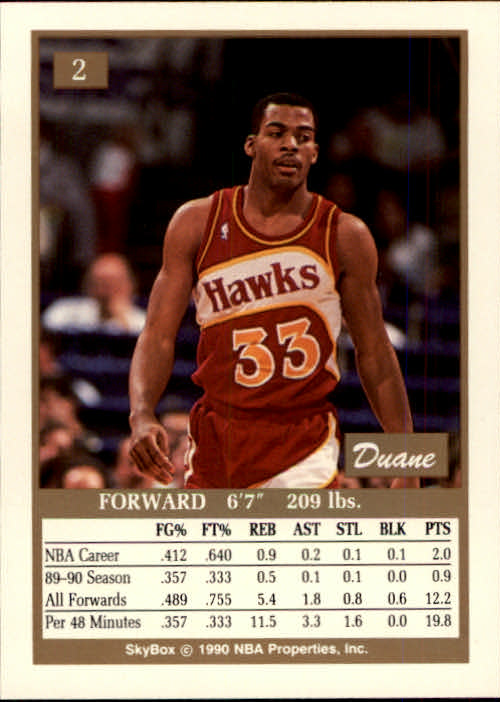 1990-91 SkyBox #2 Duane Ferrell SP RC back image