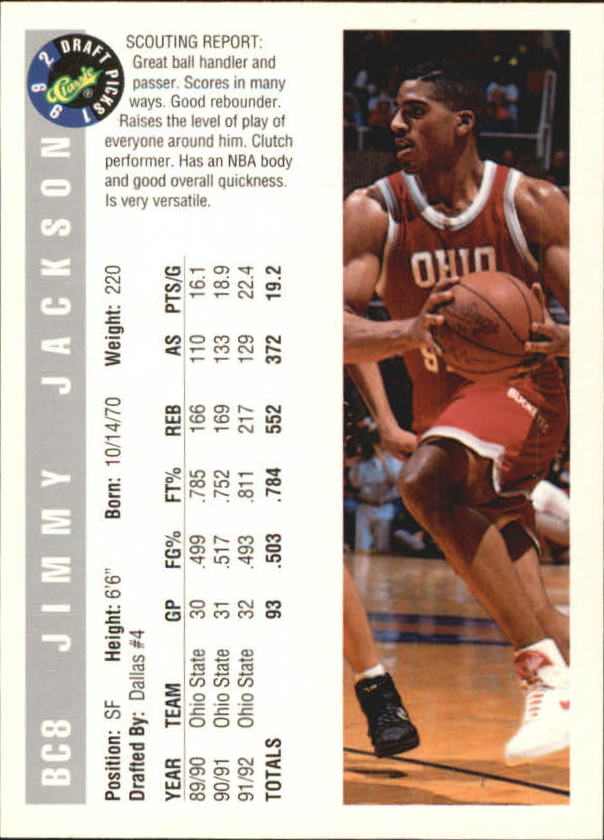 1992 Classic Magicians #BC8 Jimmy Jackson back image