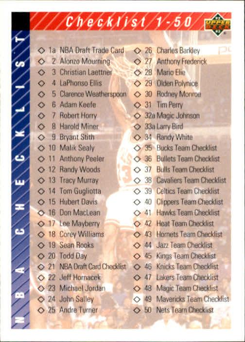 1992-93 Upper Deck #90 Michael Jordan CL