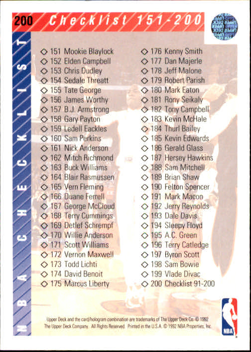 1992-93 Upper Deck #200 Michael Jordan CL back image