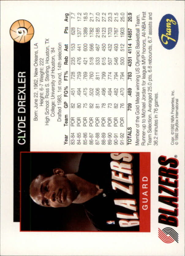 1992-93 Trail Blazers Franz #9 Clyde Drexler back image
