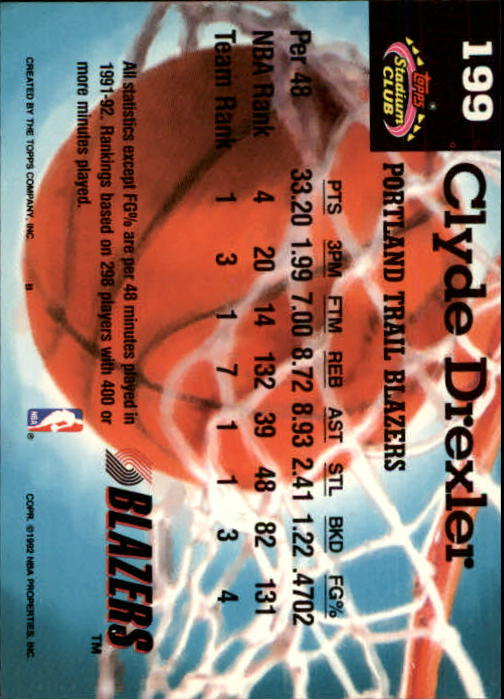 1992-93 Stadium Club Members Only Parallel #199 Clyde Drexler MC back image