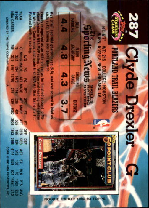 1992-93 Stadium Club Members Only Parallel #287 Clyde Drexler back image