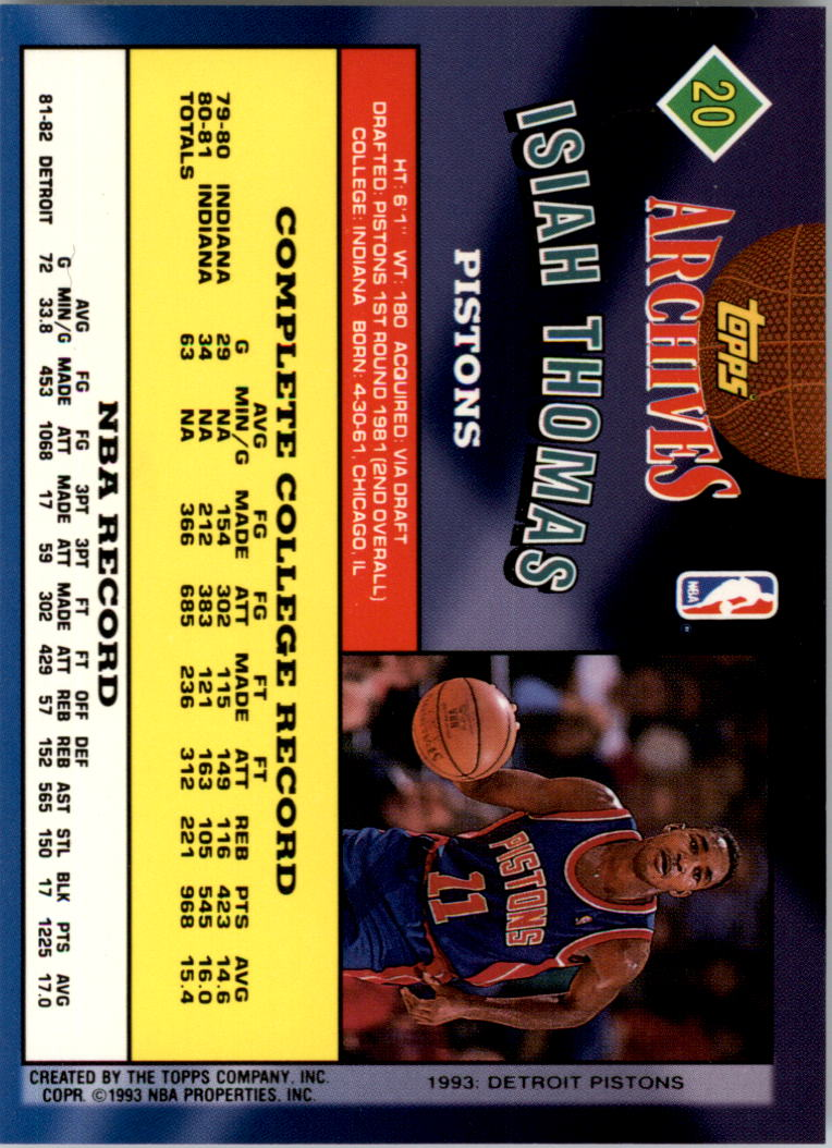 1992-93 Topps Archives Gold #20G Isiah Thomas back image