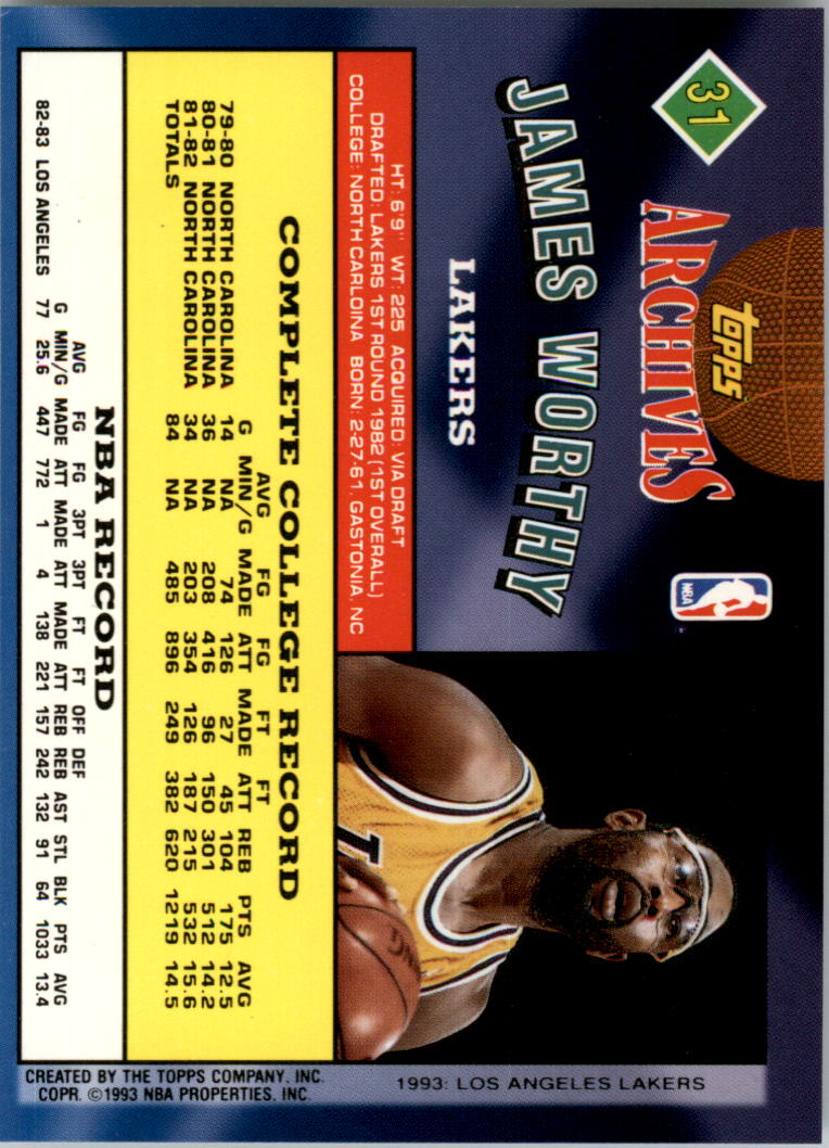 1992-93 Topps Archives Gold #31G James Worthy back image