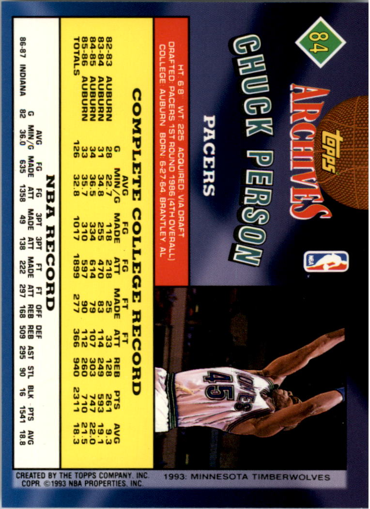 1992-93 Topps Archives Gold #84G Chuck Person back image