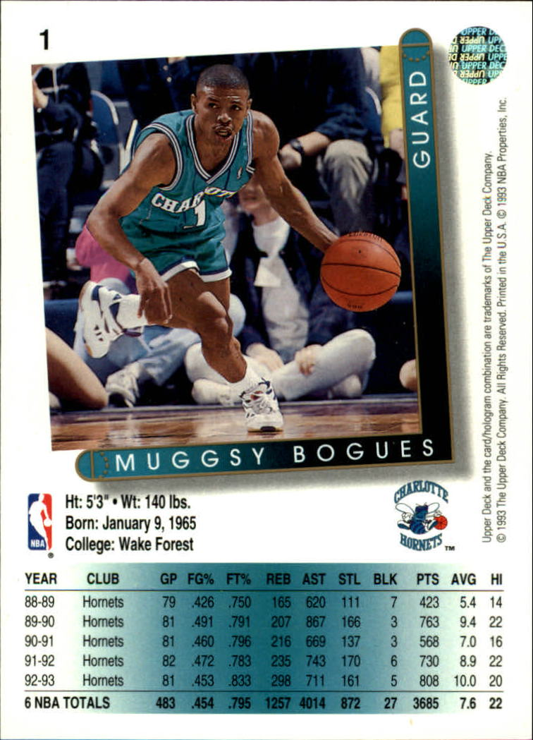 1993-94 Upper Deck #1 Muggsy Bogues back image