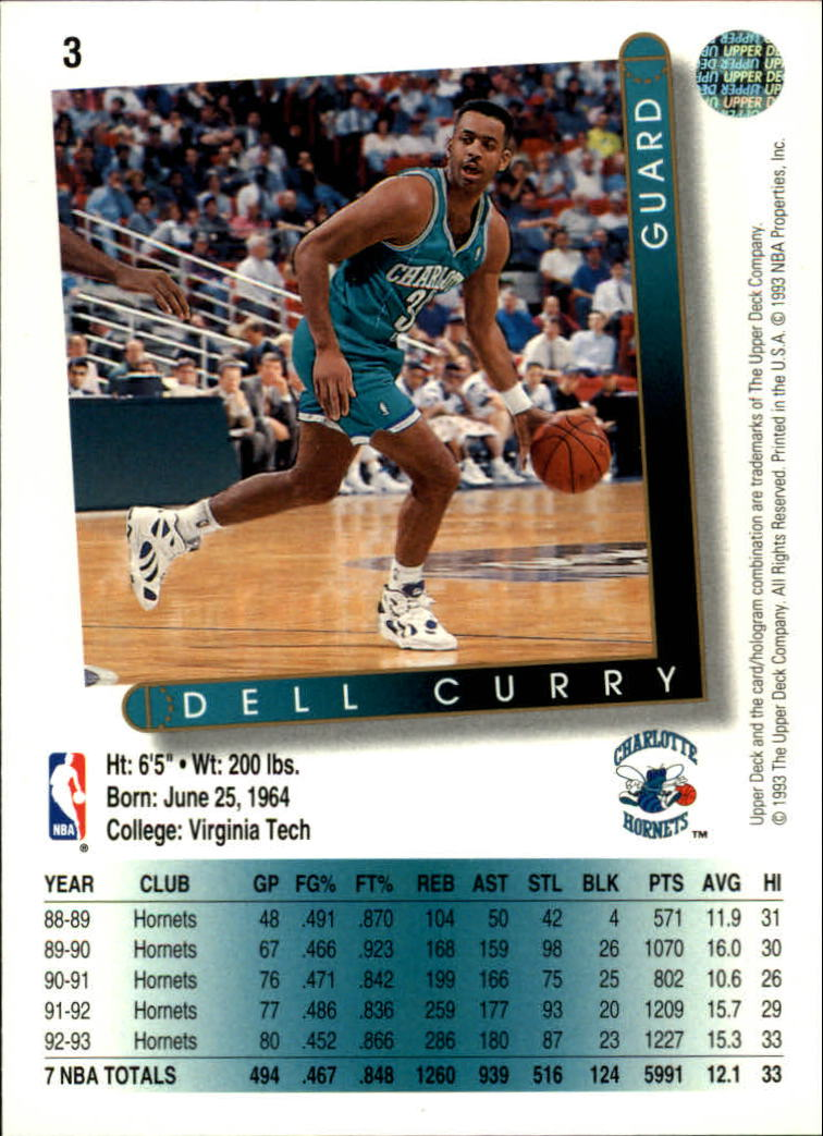 1993-94 Upper Deck #3 Dell Curry back image