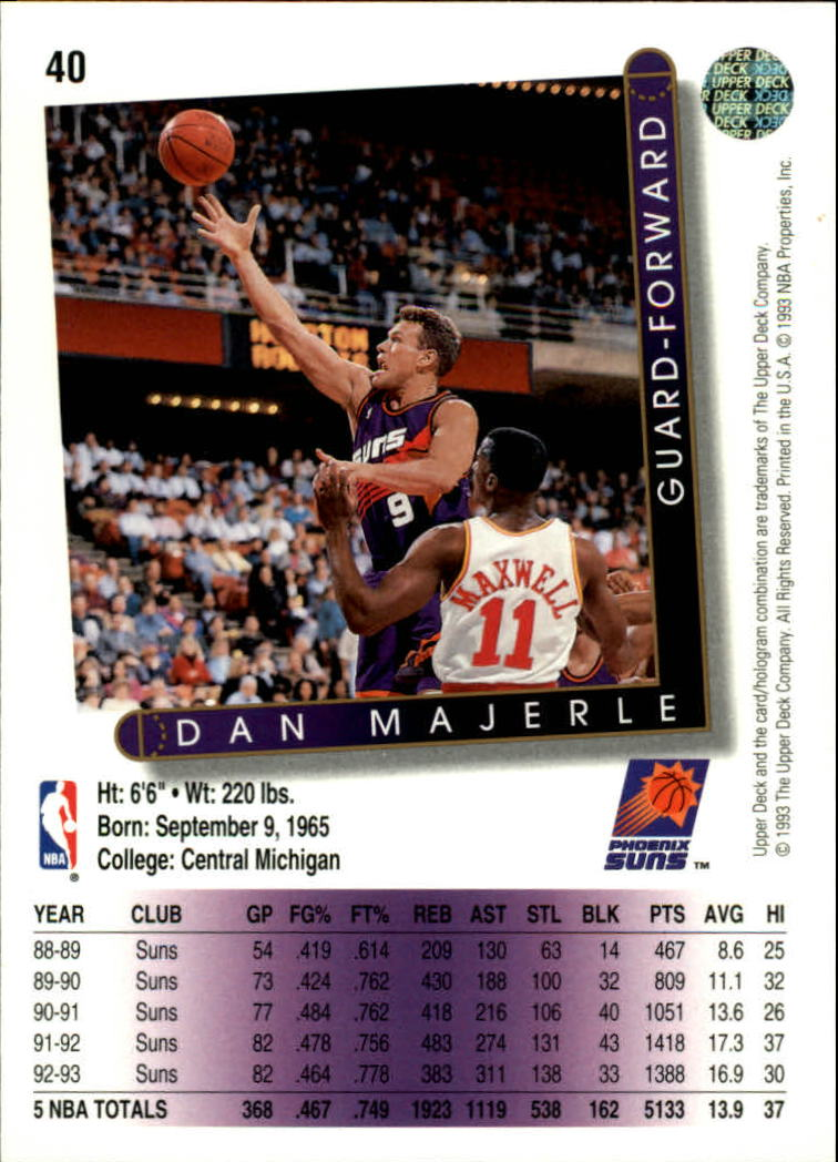1993-94 Upper Deck #40 Dan Majerle back image