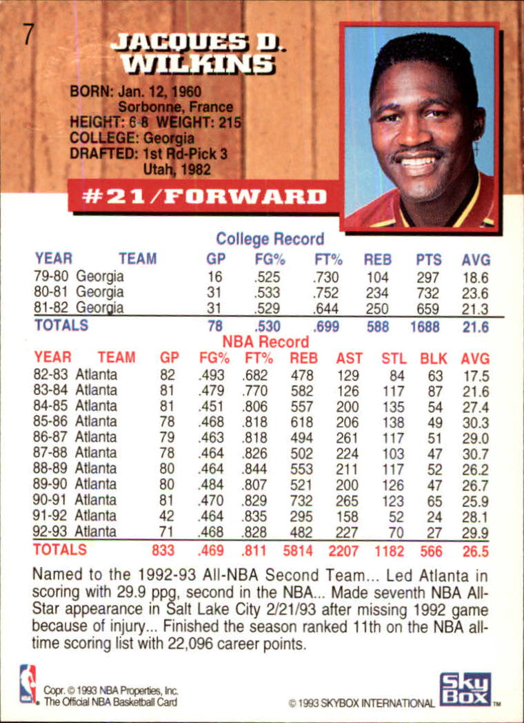 1993-94 Hoops Fifth Anniversary Gold #7 Dominique Wilkins back image