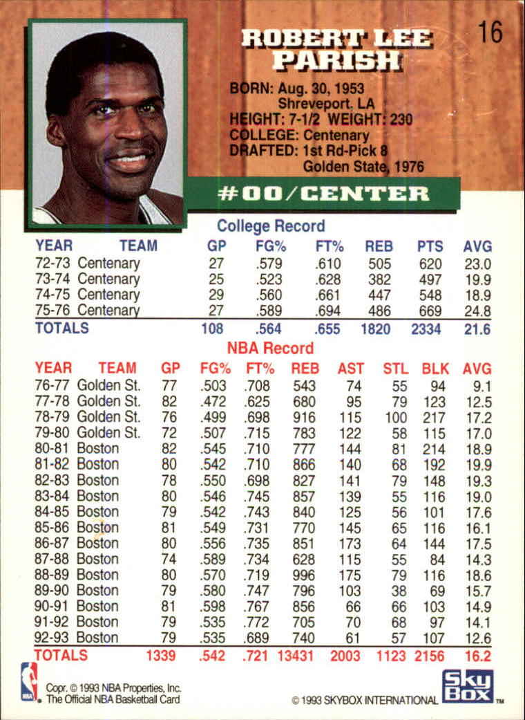 1993-94 Hoops Fifth Anniversary Gold #16 Robert Parish back image