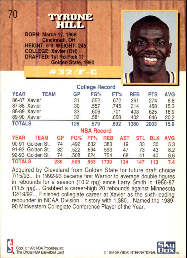 1993-94-Hoops-Fifth-Anniversary-Gold-Basketball-Cards-1-249-Pick-From-List thumbnail 91