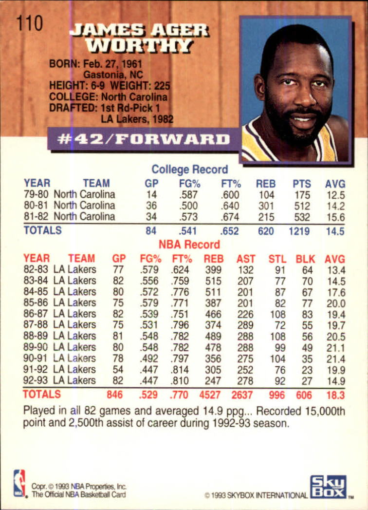 1993-94 Hoops Fifth Anniversary Gold #110 James Worthy back image