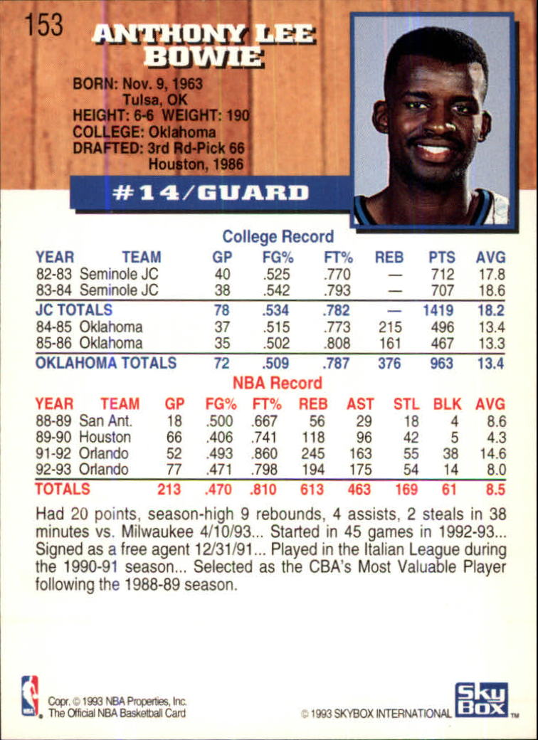 1993-94-Hoops-Fifth-Anniversary-Gold-Basketball-Cards-1-249-Pick-From-List thumbnail 201