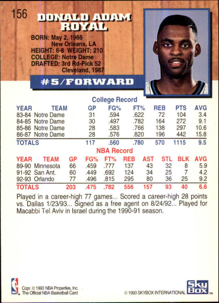 1993-94-Hoops-Fifth-Anniversary-Gold-Basketball-Cards-1-249-Pick-From-List thumbnail 205