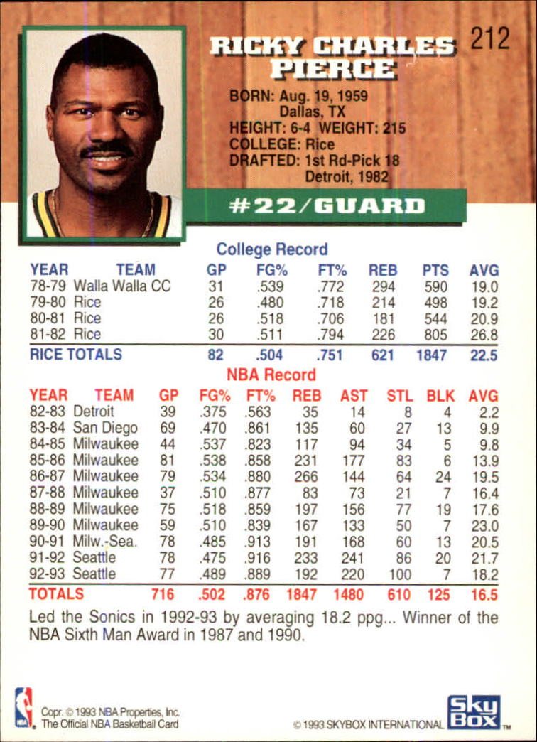 1993-94-Hoops-Fifth-Anniversary-Gold-Basketball-Cards-1-249-Pick-From-List thumbnail 273