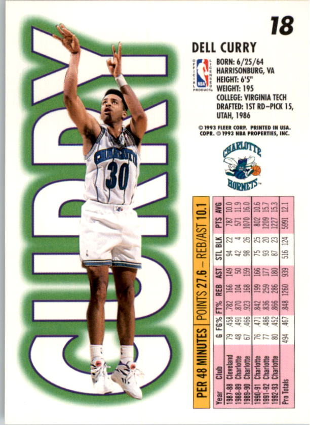 1993-94 Fleer #18 Dell Curry back image