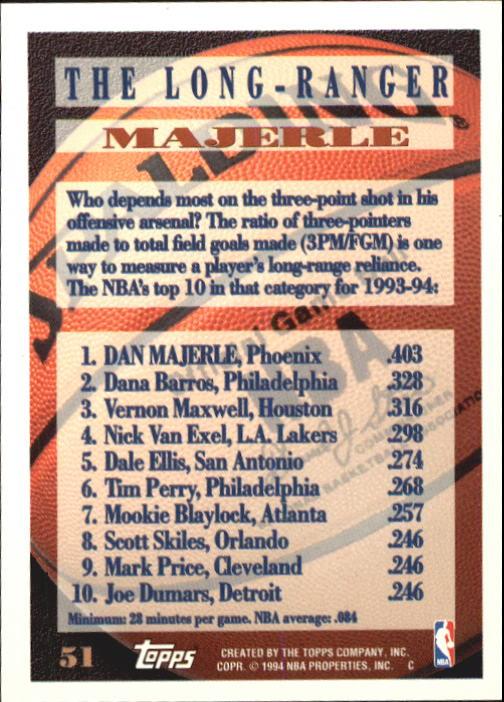 1994-95 Topps #51 Dan Majerle SPEC back image
