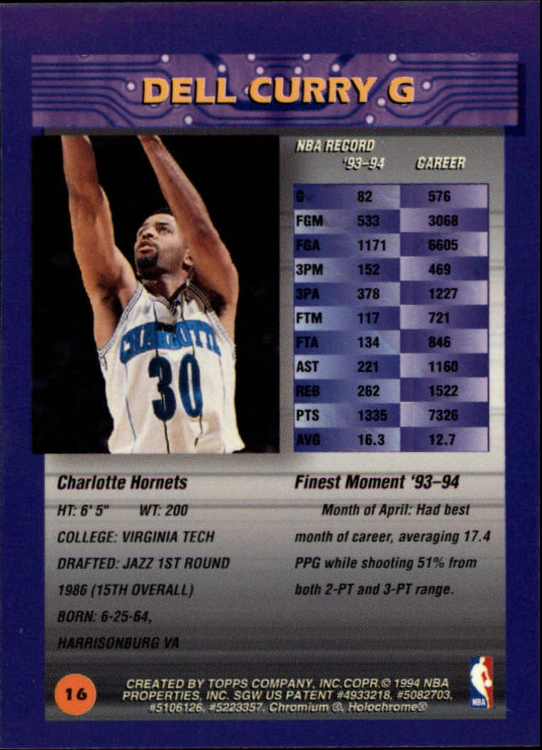 1994-95 Finest #16 Dell Curry back image