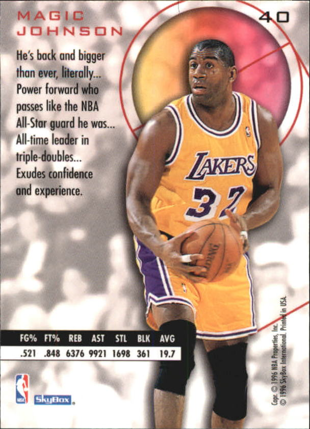 1995-96 E-XL #40 Magic Johnson back image